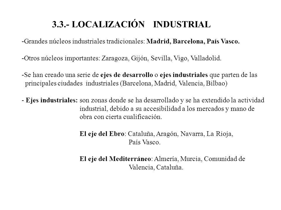 3.3.- LOCALIZACIÓN INDUSTRIAL