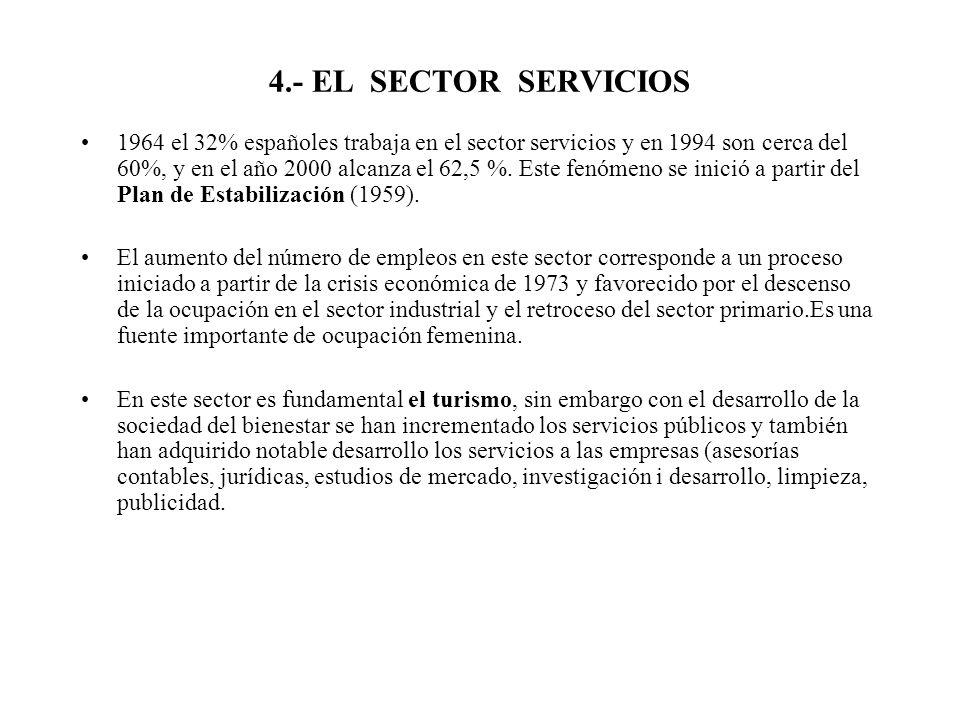 4.- EL SECTOR SERVICIOS