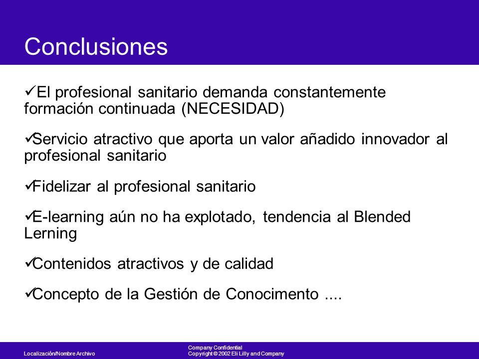 Conclusiones El profesional sanitario demanda constantemente formación continuada (NECESIDAD)