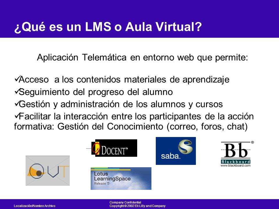 ¿Qué es un LMS o Aula Virtual