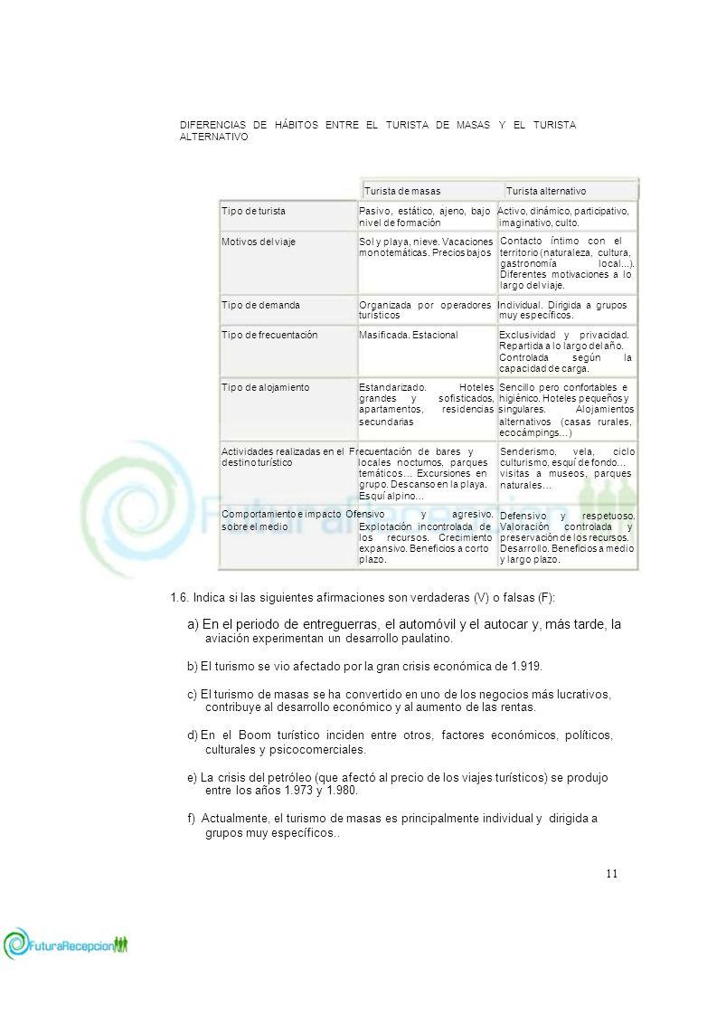 DIFERENCIAS DE HÁBITOS ENTRE EL TURISTA DE MASAS Y EL TURISTA