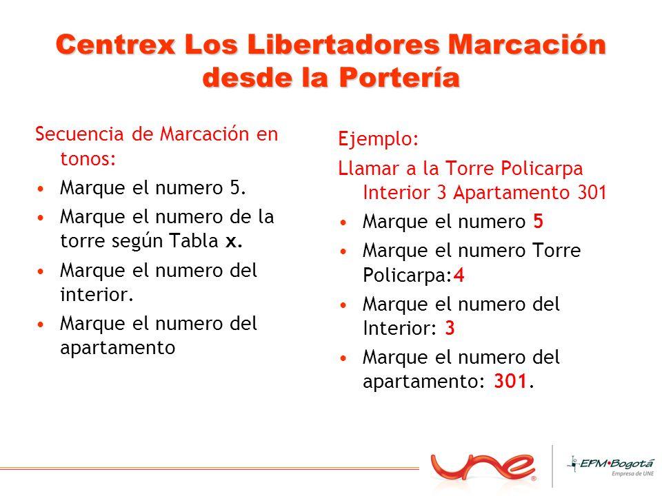 Centrex Los Libertadores Marcación desde la Portería