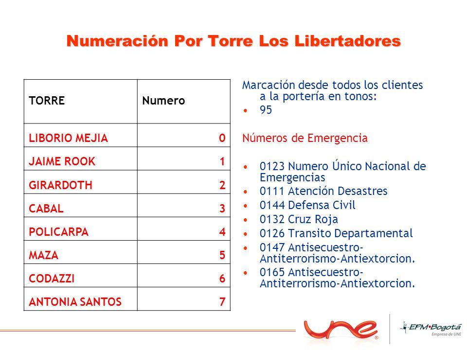 Numeración Por Torre Los Libertadores