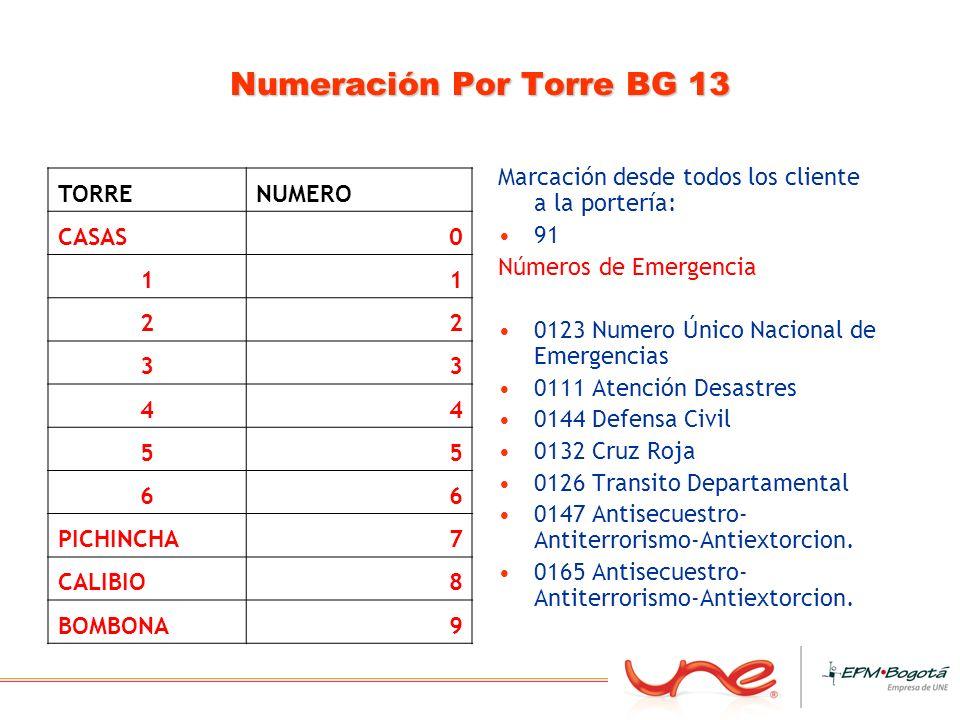 Numeración Por Torre BG 13