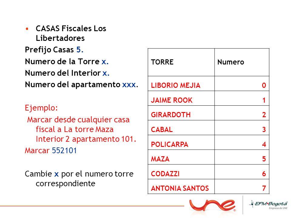 CASAS Fiscales Los Libertadores Prefijo Casas 5. Numero de la Torre x.
