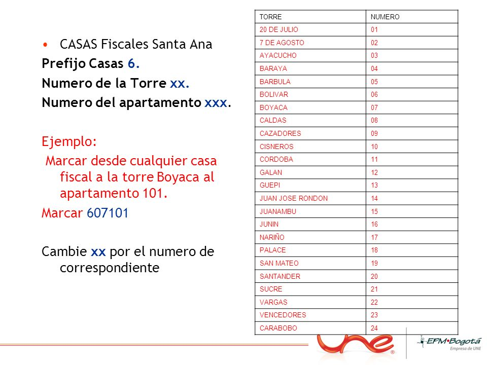 CASAS Fiscales Santa Ana Prefijo Casas 6. Numero de la Torre xx.