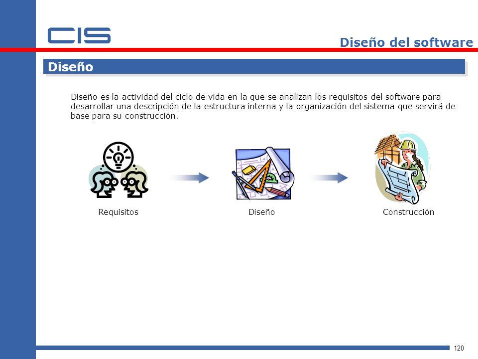 Diseño del software Diseño