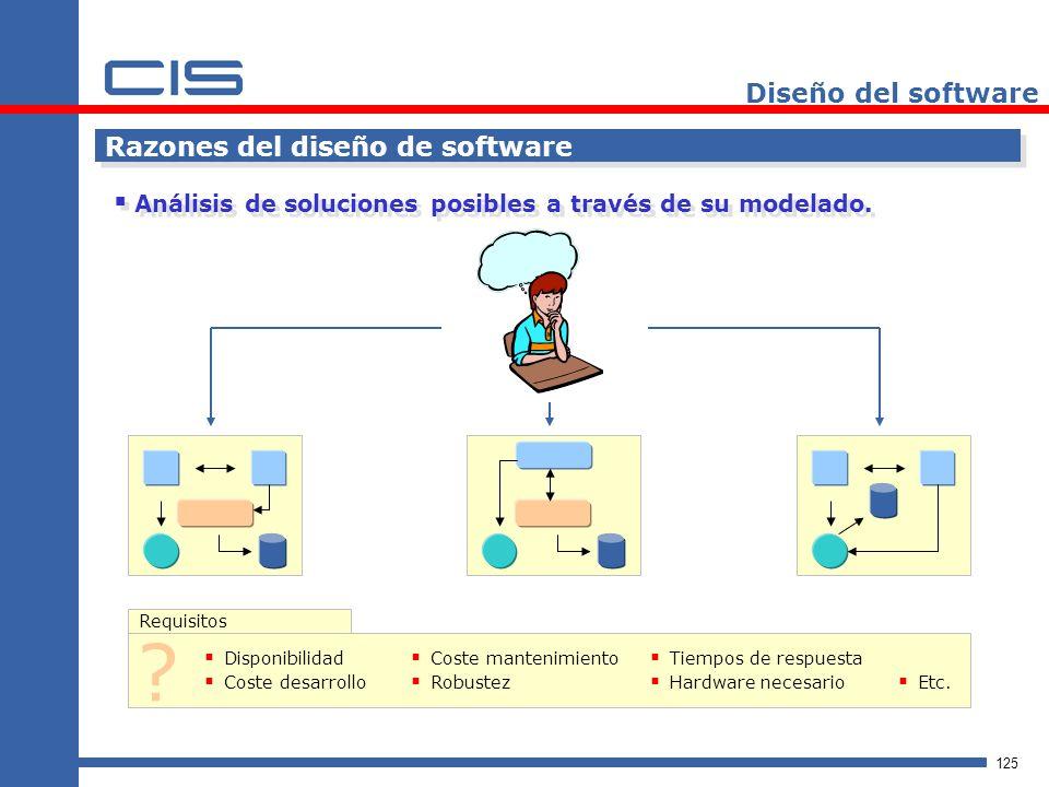 Diseño del software Razones del diseño de software