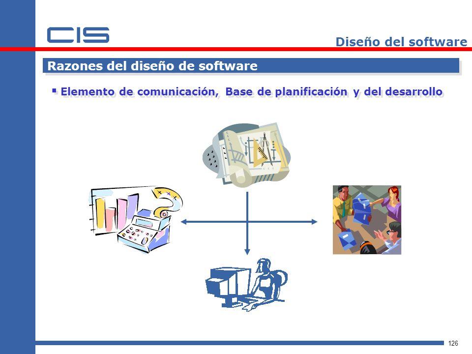 Razones del diseño de software