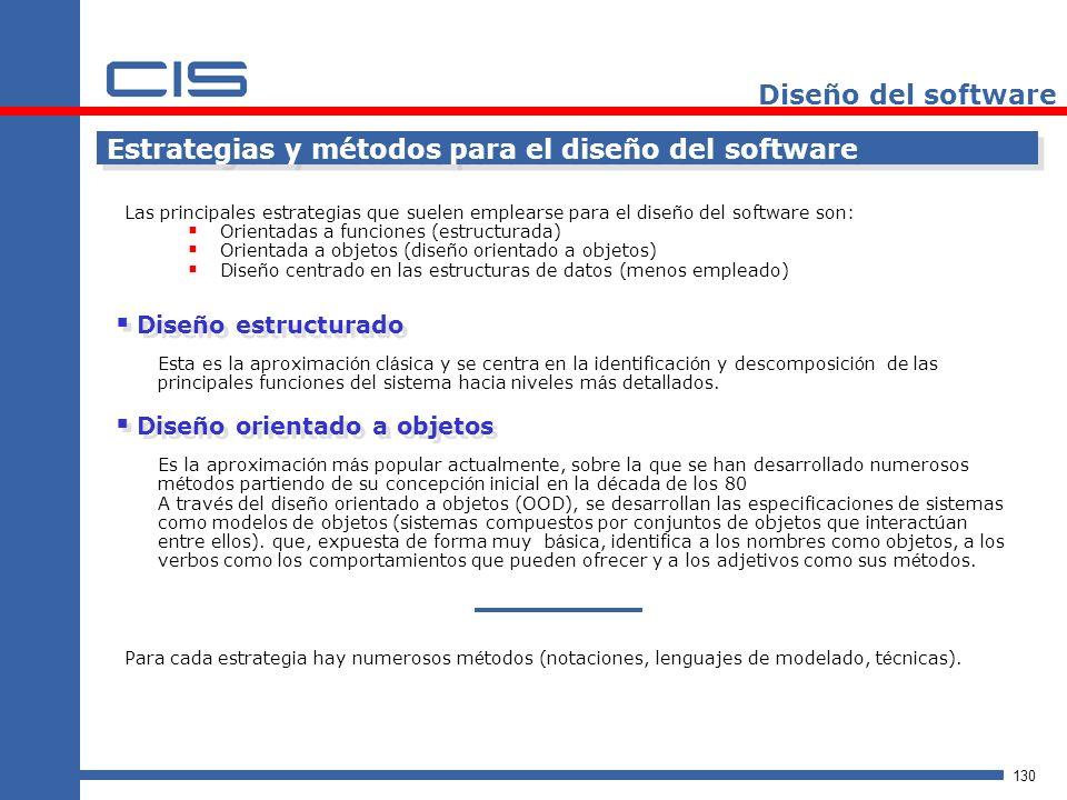 Estrategias y métodos para el diseño del software