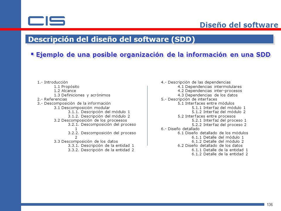 Descripción del diseño del software (SDD)