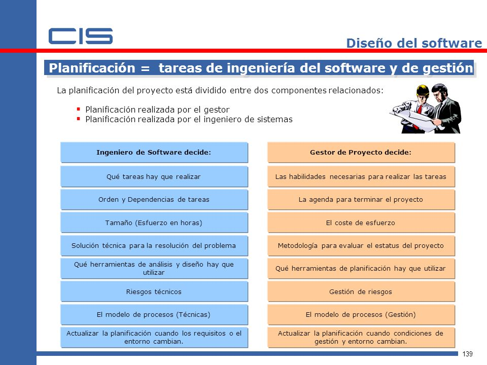Ingeniero de Software decide: Gestor de Proyecto decide: