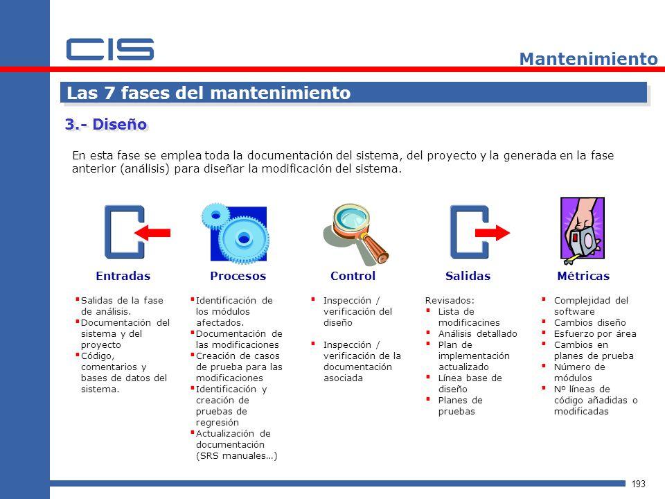 Las 7 fases del mantenimiento