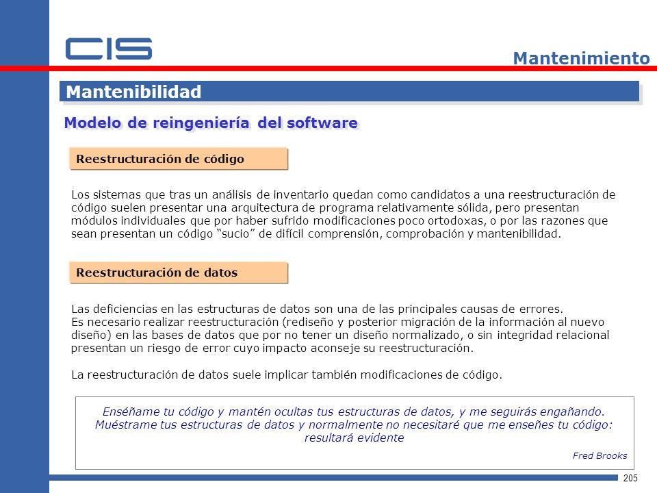 Mantenimiento Mantenibilidad Modelo de reingeniería del software