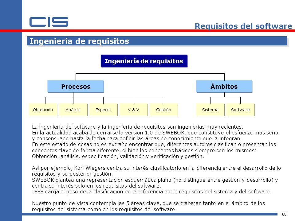 Requisitos del software