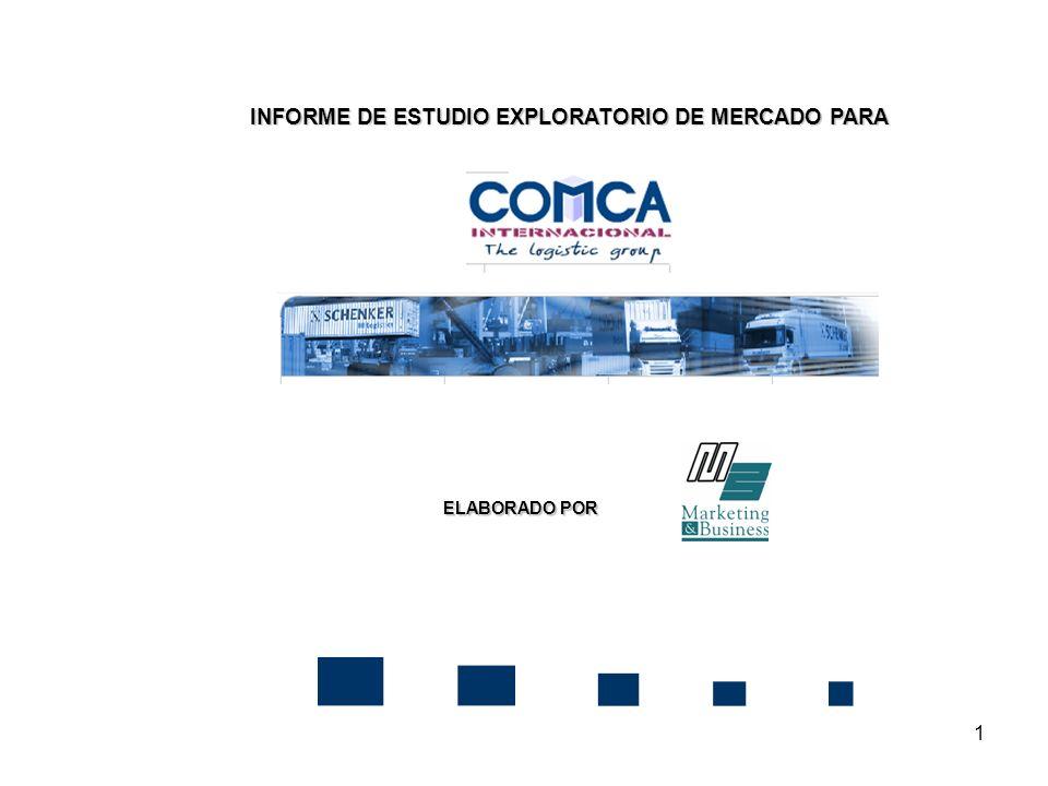 INFORME DE ESTUDIO EXPLORATORIO DE MERCADO PARA