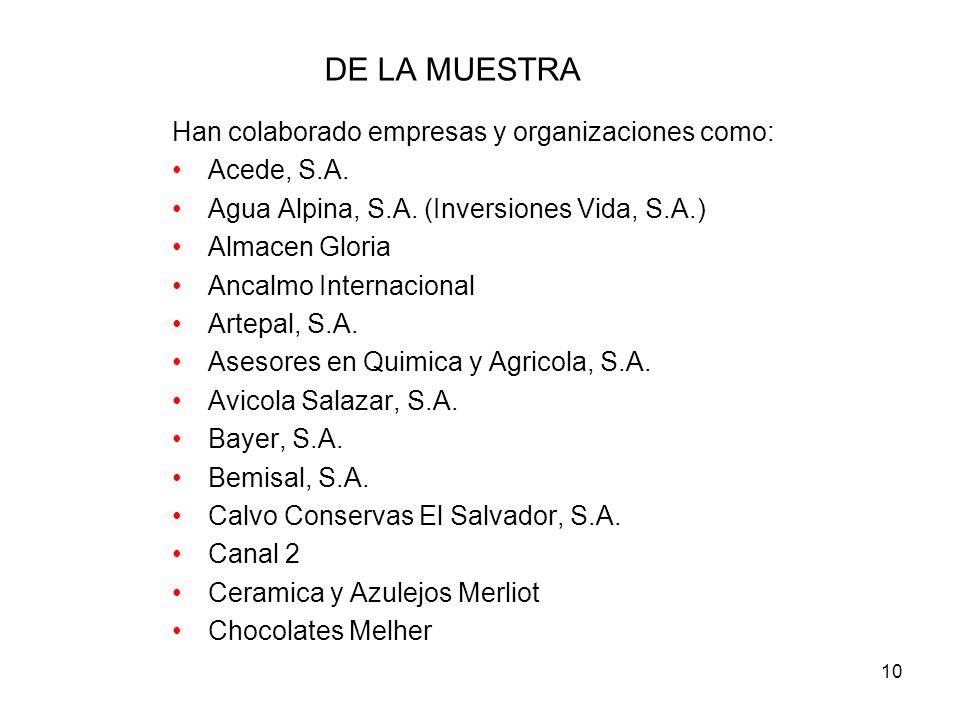 DE LA MUESTRA Han colaborado empresas y organizaciones como: