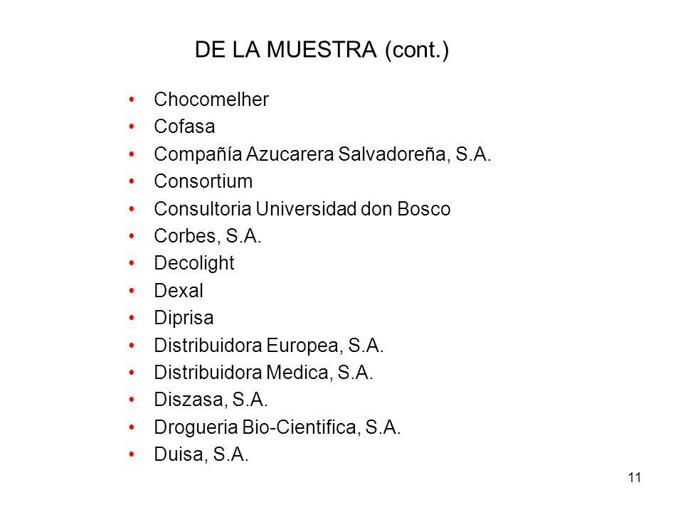 DE LA MUESTRA (cont.) Chocomelher Cofasa