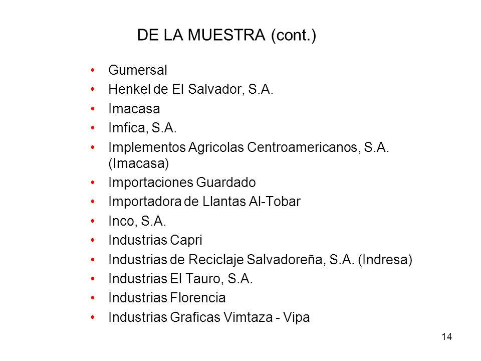 DE LA MUESTRA (cont.) Gumersal Henkel de El Salvador, S.A. Imacasa