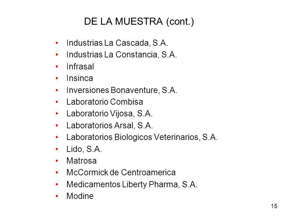 DE LA MUESTRA (cont.) Industrias La Cascada, S.A.