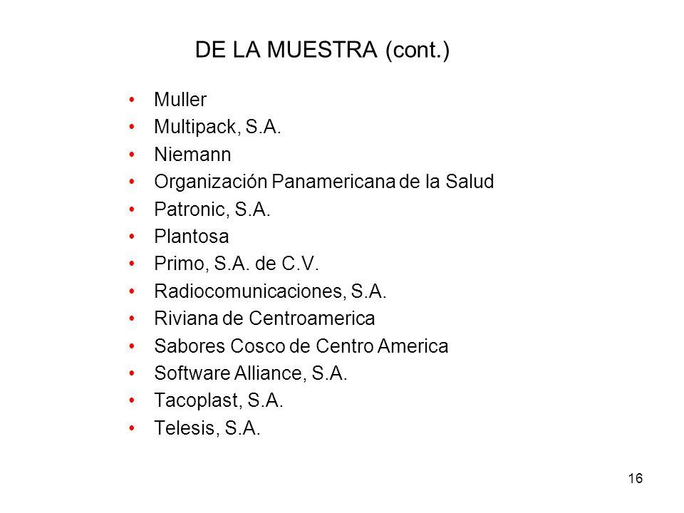 DE LA MUESTRA (cont.) Muller Multipack, S.A. Niemann