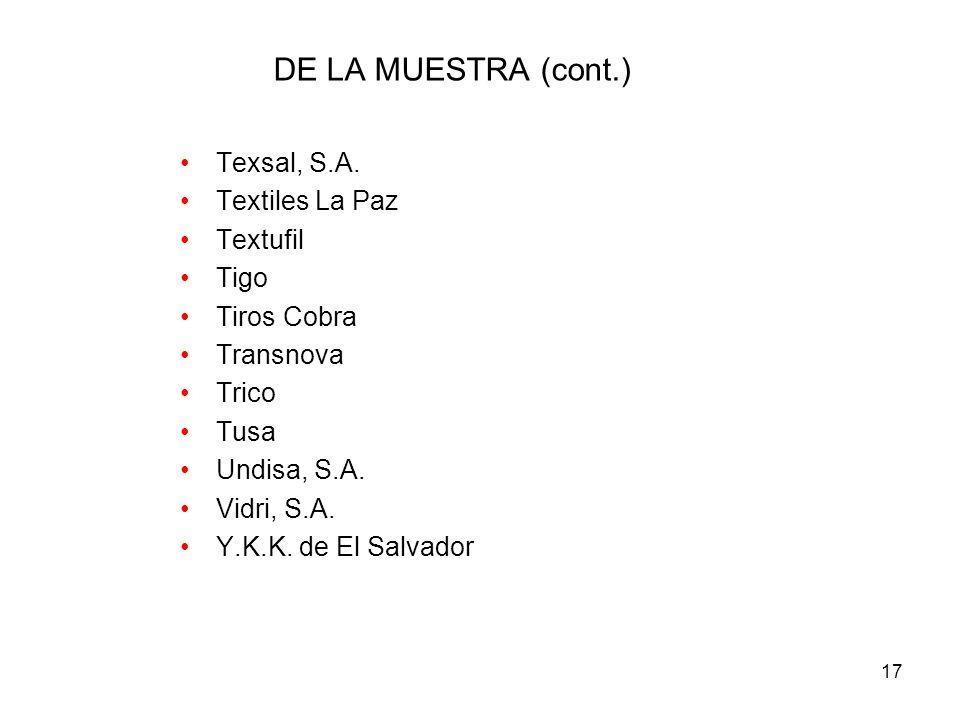 DE LA MUESTRA (cont.) Texsal, S.A. Textiles La Paz Textufil Tigo