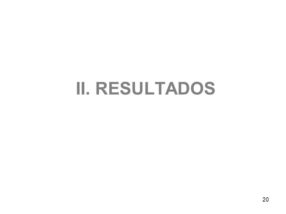 29/03/2017 II. RESULTADOS