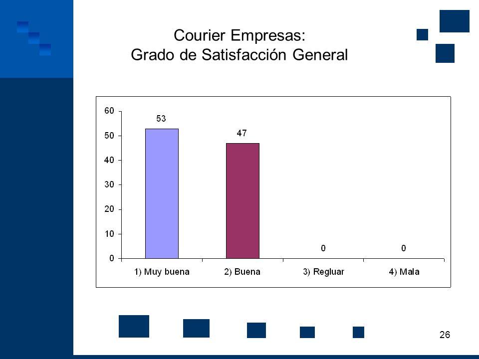 Courier Empresas: Grado de Satisfacción General
