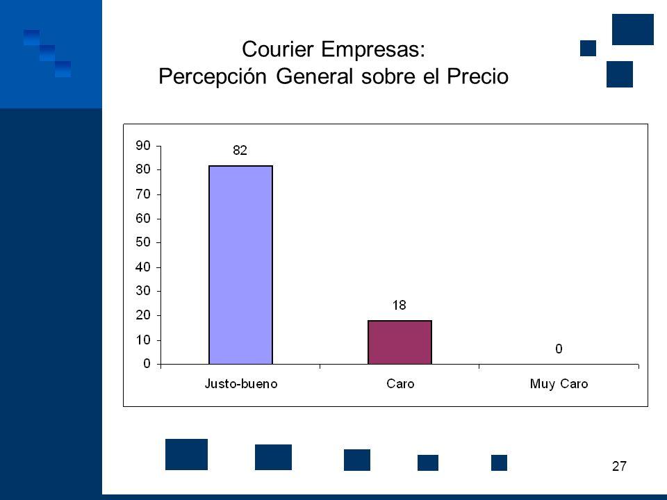 Courier Empresas: Percepción General sobre el Precio