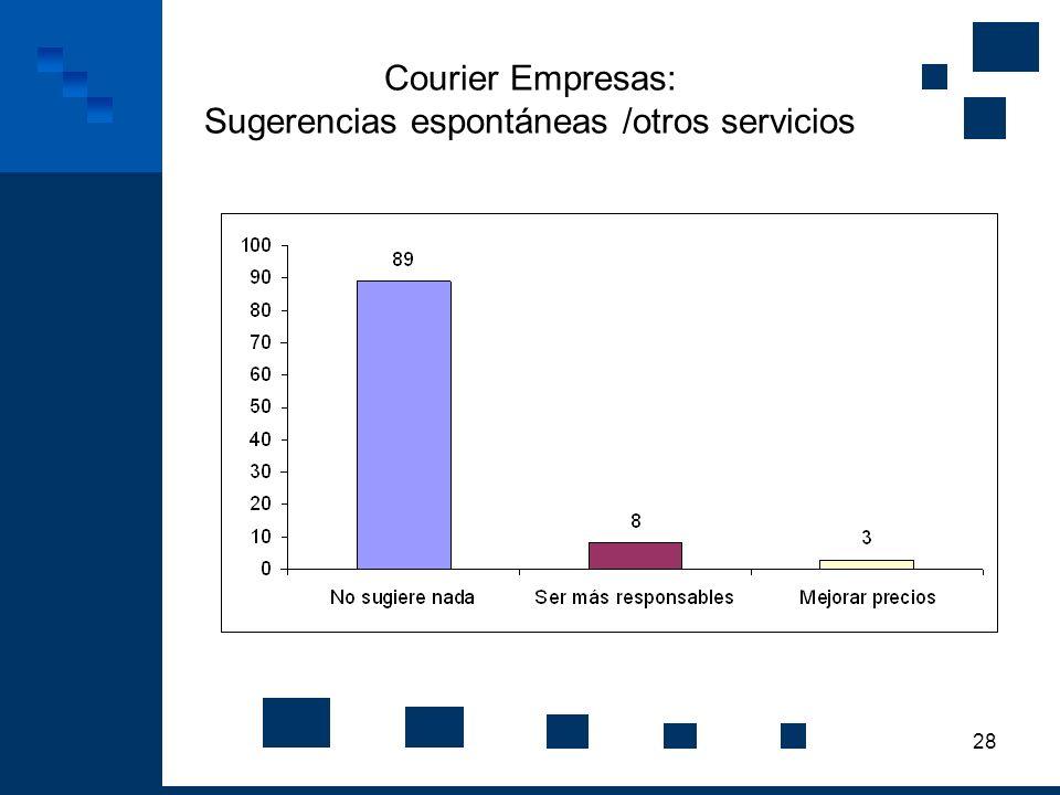 Courier Empresas: Sugerencias espontáneas /otros servicios