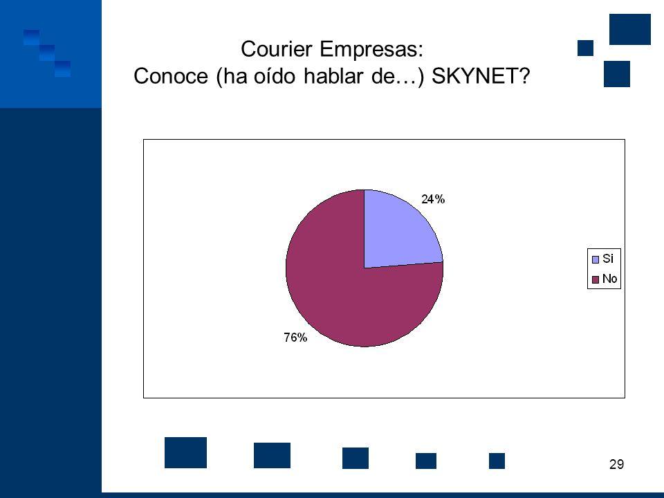 Courier Empresas: Conoce (ha oído hablar de…) SKYNET