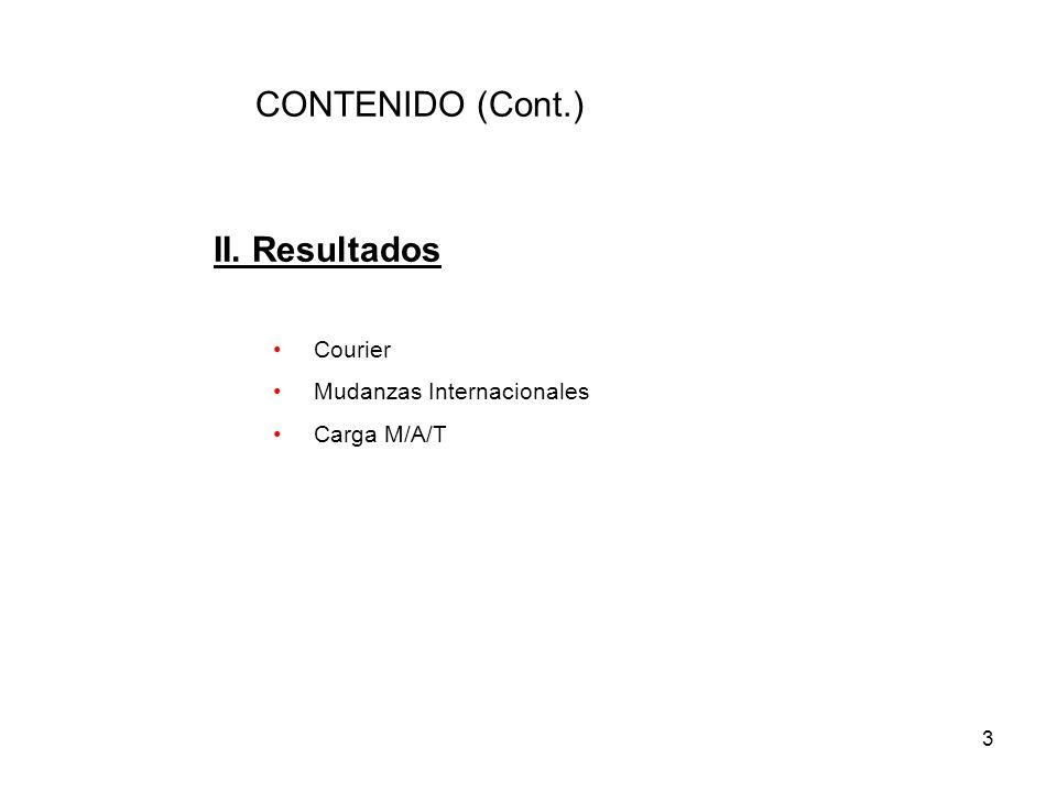 CONTENIDO (Cont.) II. Resultados Courier Mudanzas Internacionales