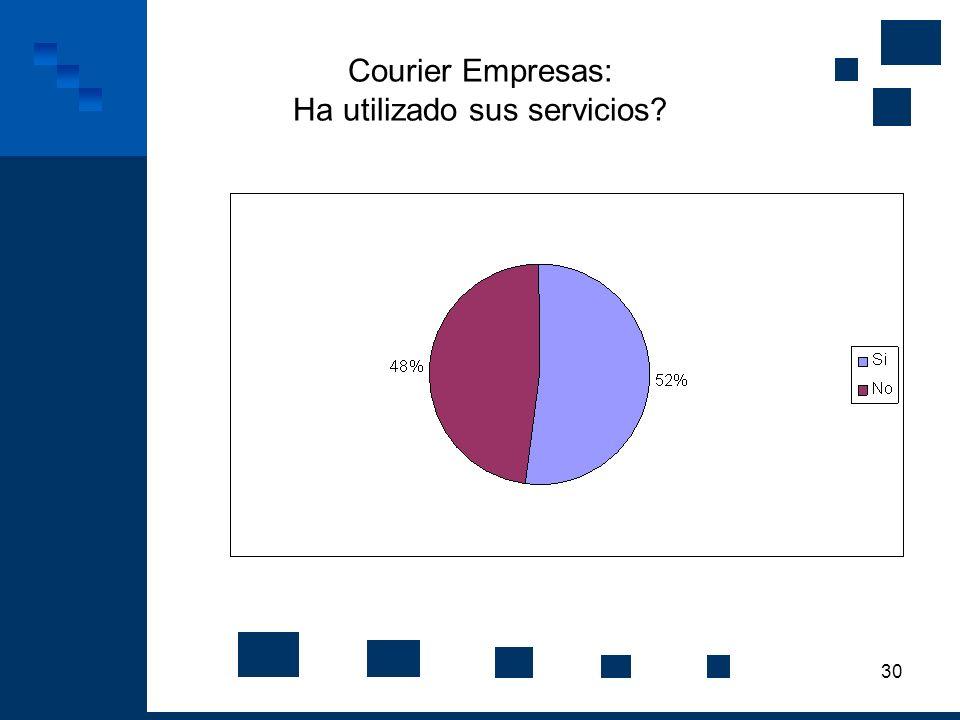 Courier Empresas: Ha utilizado sus servicios