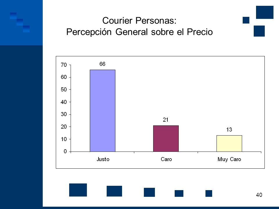 Courier Personas: Percepción General sobre el Precio