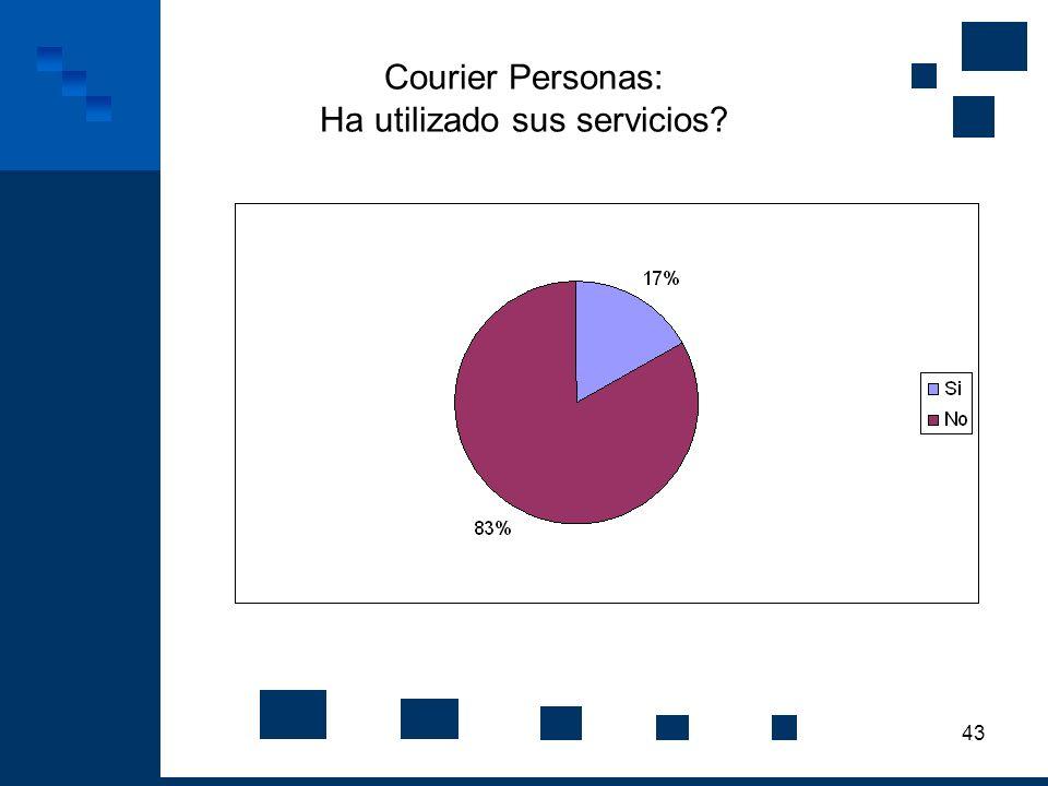 Courier Personas: Ha utilizado sus servicios