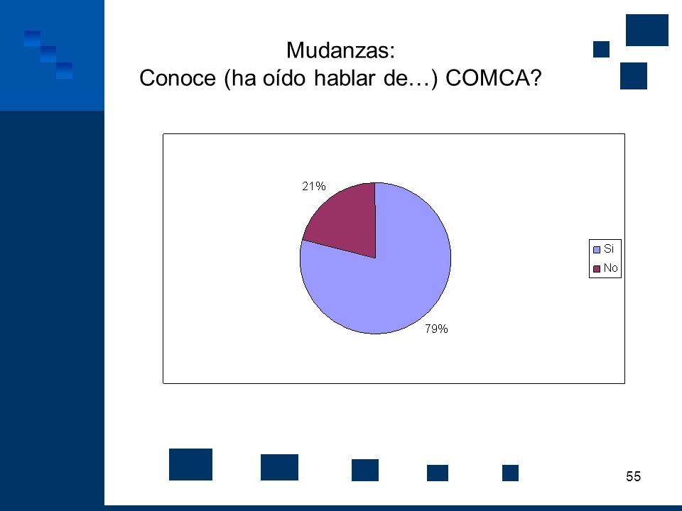 Mudanzas: Conoce (ha oído hablar de…) COMCA