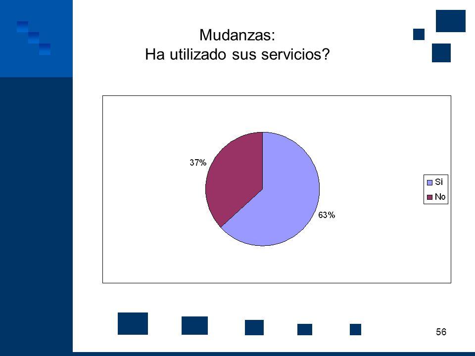 Mudanzas: Ha utilizado sus servicios