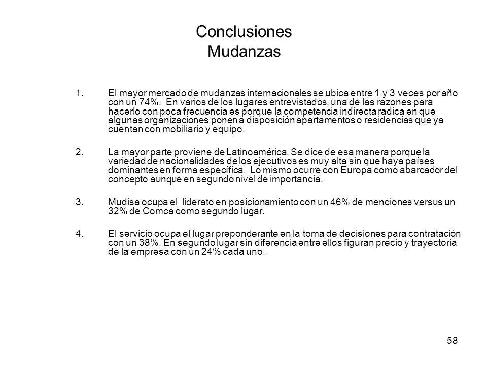 Conclusiones Mudanzas