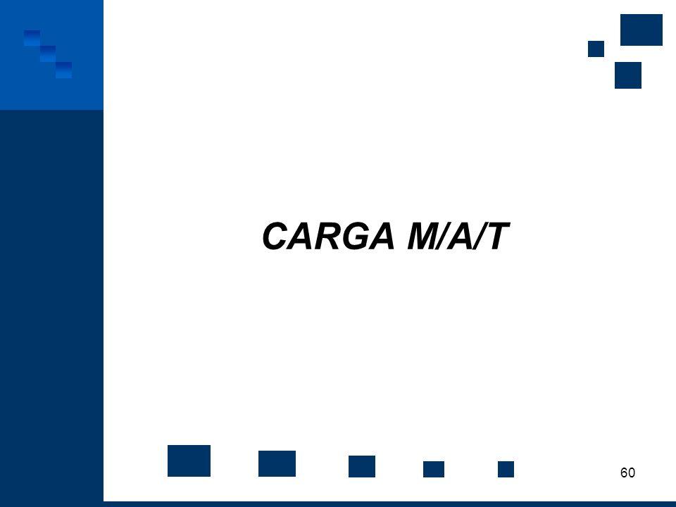 29/03/2017 CARGA M/A/T