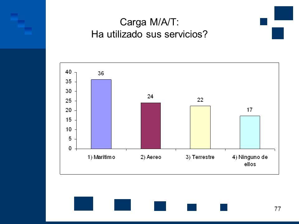 Carga M/A/T: Ha utilizado sus servicios