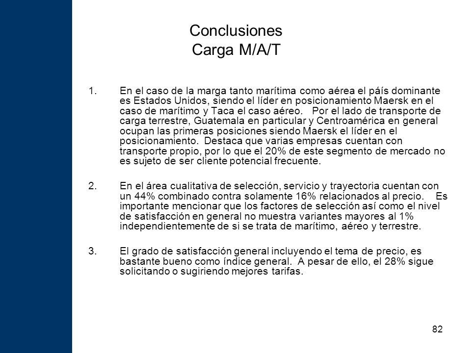 Conclusiones Carga M/A/T