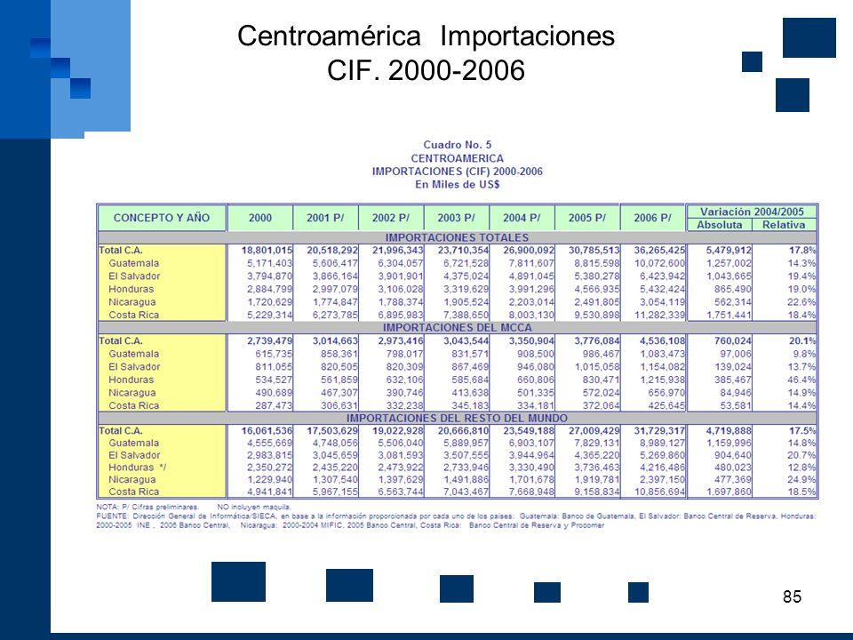 Centroamérica Importaciones CIF. 2000-2006