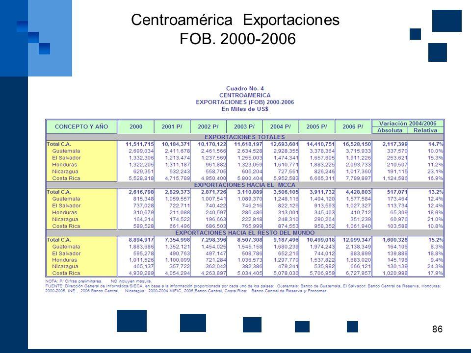 Centroamérica Exportaciones FOB. 2000-2006
