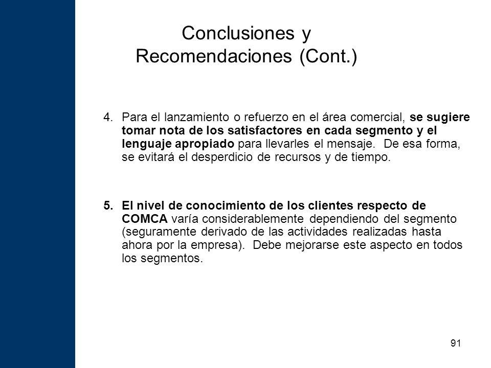 Conclusiones y Recomendaciones (Cont.)