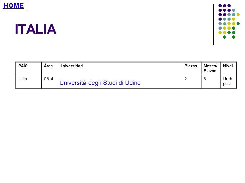 ITALIA HOME Università degli Studi di Udine PAÍS Área Universidad
