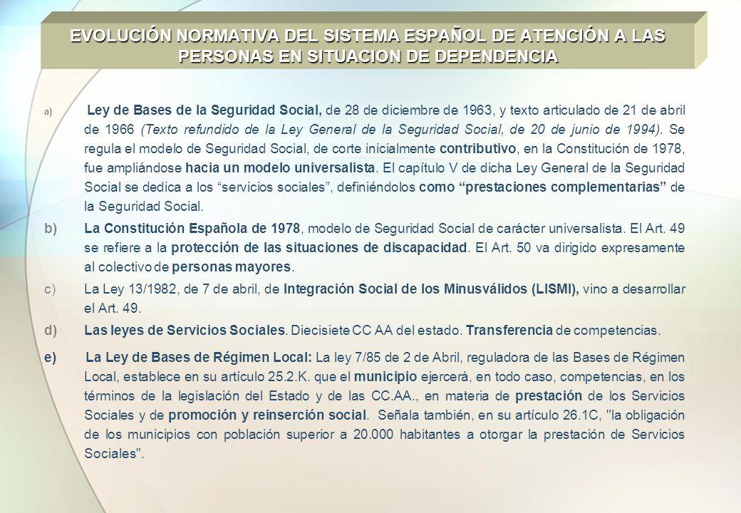 EVOLUCIÓN NORMATIVA DEL SISTEMA ESPAÑOL DE ATENCIÓN A LAS PERSONAS EN SITUACION DE DEPENDENCIA