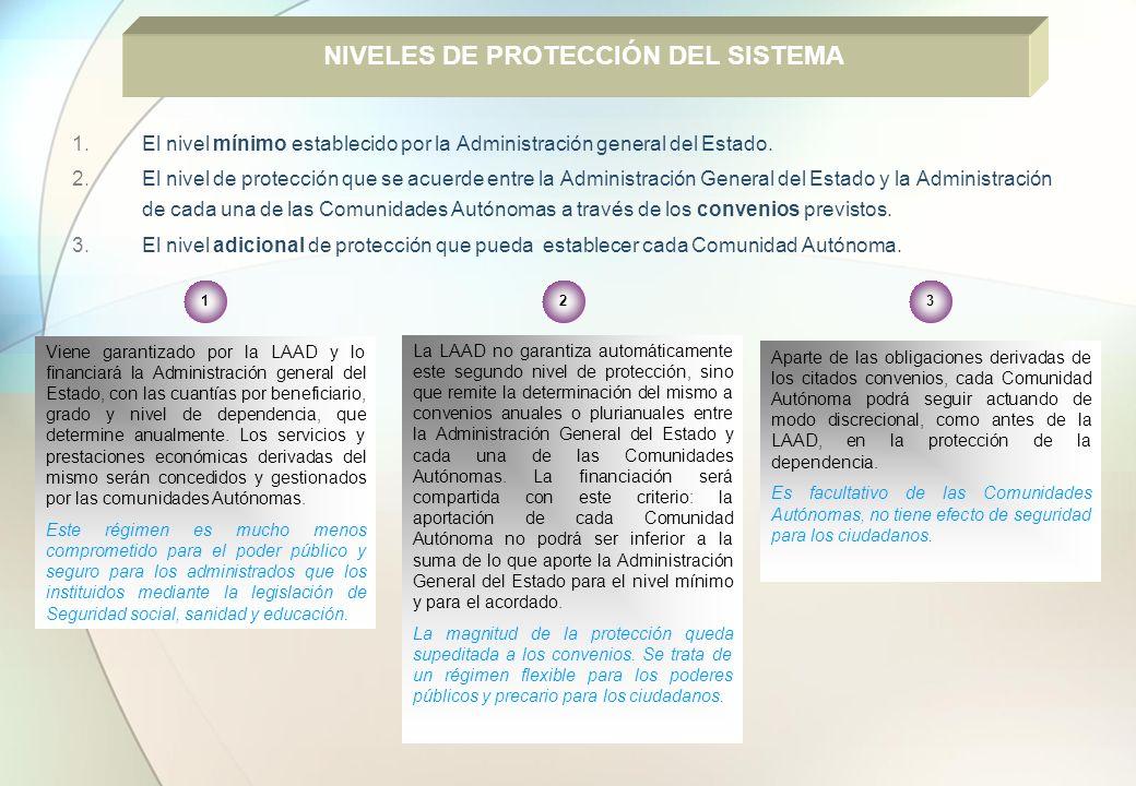 NIVELES DE PROTECCIÓN DEL SISTEMA