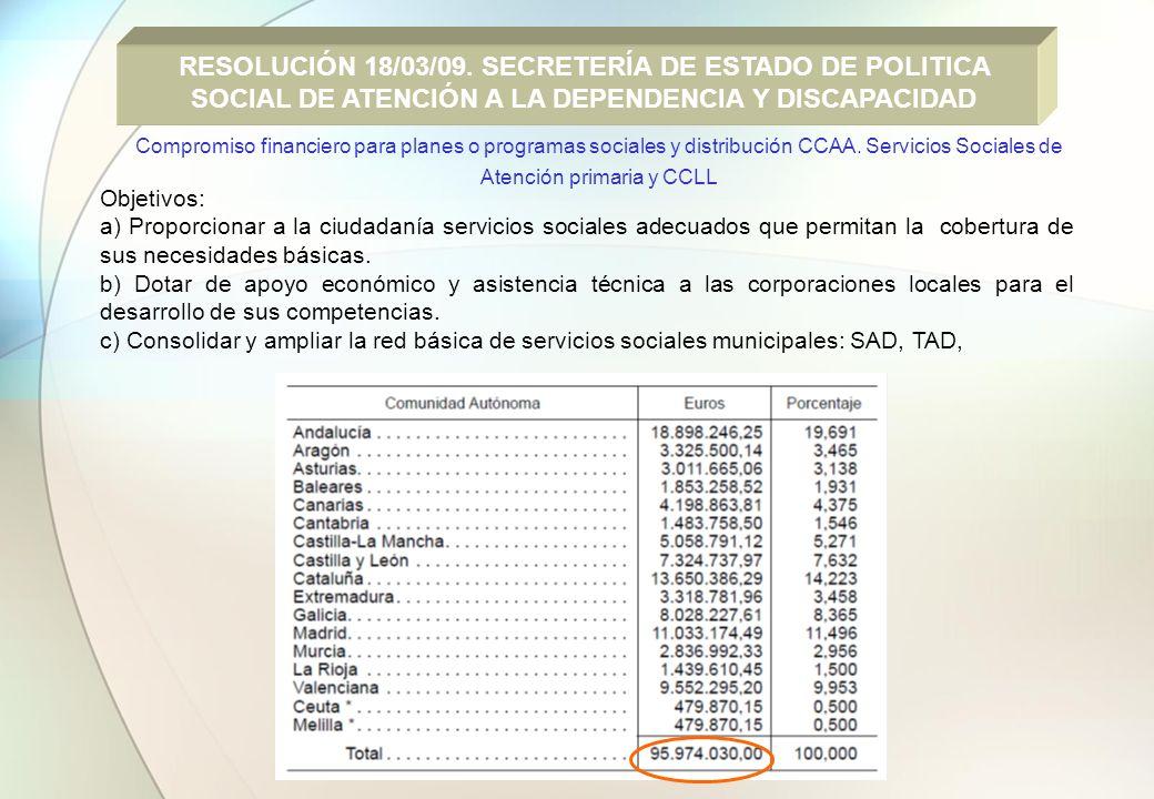 RESOLUCIÓN 18/03/09. SECRETERÍA DE ESTADO DE POLITICA SOCIAL DE ATENCIÓN A LA DEPENDENCIA Y DISCAPACIDAD