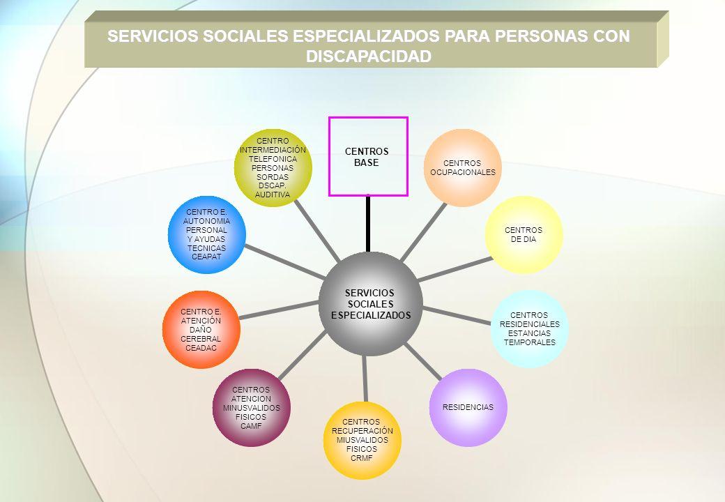 SERVICIOS SOCIALES ESPECIALIZADOS PARA PERSONAS CON DISCAPACIDAD