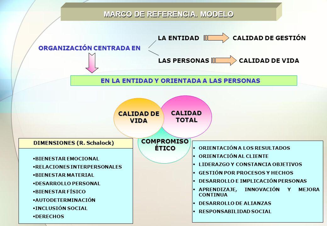 MARCO DE REFERENCIA. MODELO